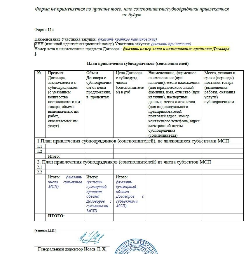 Форма 11а. Сведения о привлечении субподрядчиков.
